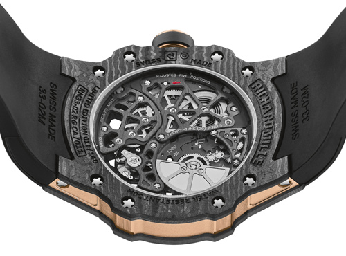 Richard Mille Replica